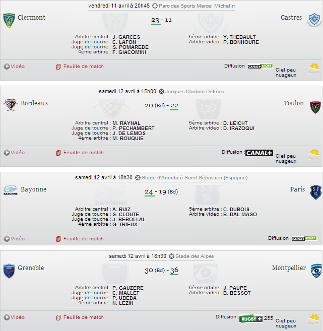 Top14_results_1