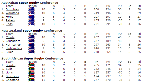 SuperXV-table-conference